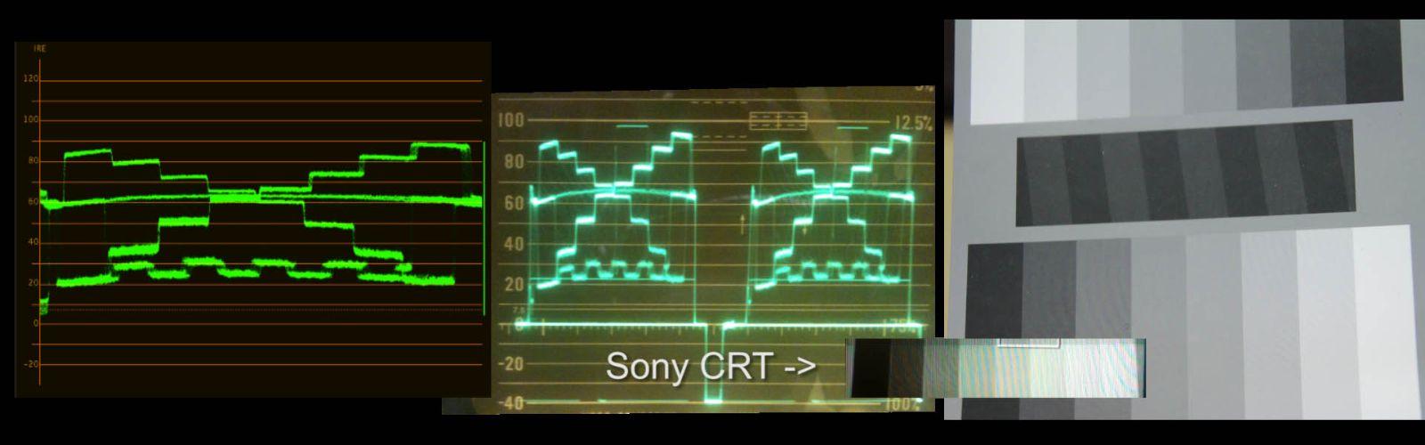 waveform monitoor hardware vs software